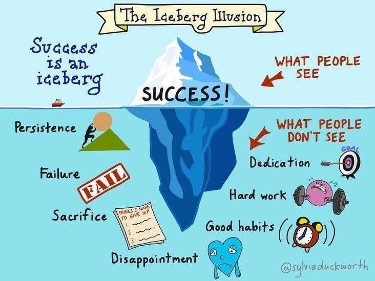 Success is an Iceberg - Learn How to Float on the Top @ Warwick Center for the Arts | Warwick | Rhode Island | United States